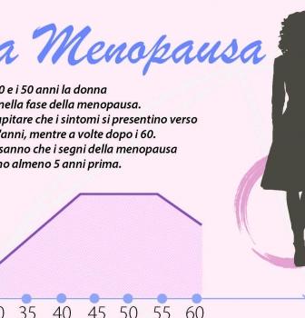 La menopausa? Un'infografica ci racconta cosa è e come gestirla al meglio.